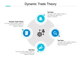 Dynamic Trade Theory Ppt Powerpoint Presentation Show Guidelines Cpb