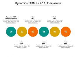 Dynamics CRM GDPR Compliance Ppt Powerpoint Presentation Gallery Slides Cpb