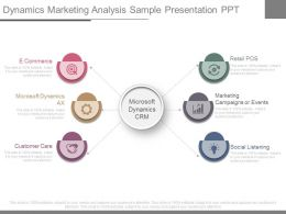 Dynamics Marketing Analysis Sample Presentation Ppt