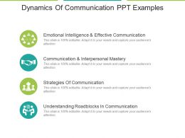 Dynamics Of Communication Ppt Examples