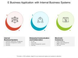 E Business Application With Internal Business Systems