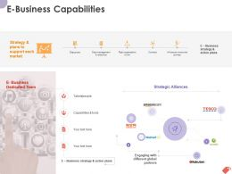 E Business Capabilities Ppt Powerpoint Presentation Infographic Template Design Templates
