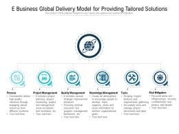 E Business Global Delivery Model For Providing Tailored Solutions