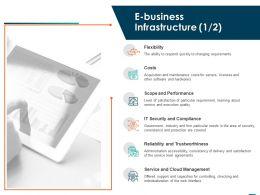 E Business Infrastructure Flexibility Ppt Powerpoint Presentation Slides Design Ideas