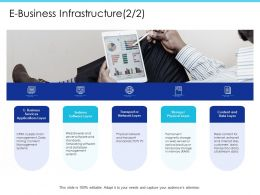 E Business Infrastructure Layer M2028 Ppt Powerpoint Presentation Infographics Tips