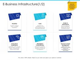 E Business Infrastructure Reliability M2027 Ppt Powerpoint Presentation Infographics Background Images