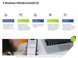 E Business Infrastructure Storagee Business Management Ppt Brochure
