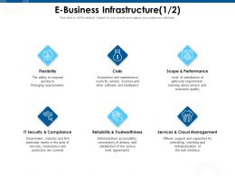 E Business Infrastructure Trustworthiness Ppt Powerpoint Presentation Outline Maker