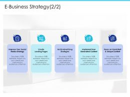 E Business Strategy Audiences Attention Ppt Powerpoint Presentation Summary Ideas