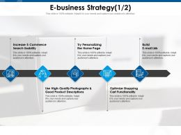E Business Strategy High Quality Ppt Powerpoint Presentation Show Smartart