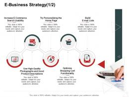 E Business Strategy Product Internet Business Management Ppt Powerpoint File Visuals