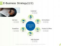 E Business Strategy Slide Commerce Product Ppt Powerpoint Presentation Ideas