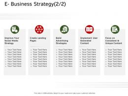 E Business Strategy Strategies Ecommerce Solutions Ppt Background