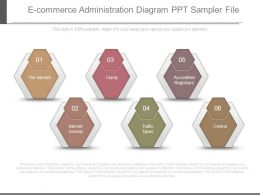 E Commerce Administration Diagram Ppt Sampler File