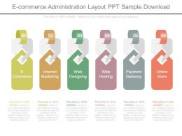 E Commerce Administration Layout Ppt Sample Download