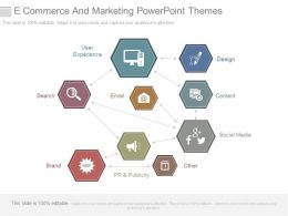 E Commerce And Marketing Powerpoint Themes