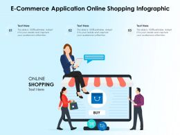 E Commerce Application Online Shopping Infographic