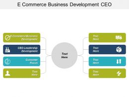 E Commerce Business Development Ceo Leadership Development Customer Focus Cpb