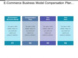 E Commerce Business Model Compensation Plan Business Marketing Sales Process Cpb