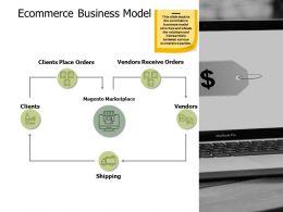 E Commerce Business Model Ppt Powerpoint Presentation File Designs Download