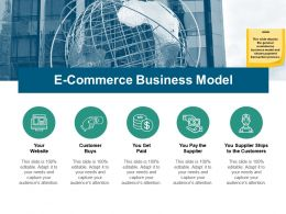 E Commerce Business Model Ppt Powerpoint Presentation Topics