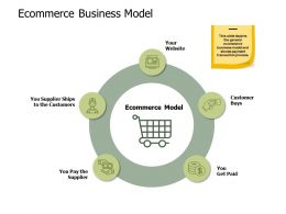 E Commerce Business Model Shipping Ppt Powerpoint Presentation File Templates