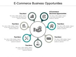 E Commerce Business Opportunities Ppt Powerpoint Presentation Ideas Demonstration Cpb