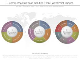 E Commerce Business Solution Plan Powerpoint Images
