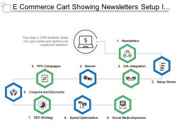 E Commerce Cart Showing Newsletters Setup Integration Campaigns