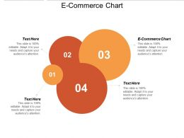 E Commerce Chart Ppt Powerpoint Presentation File Layout Ideas Cpb
