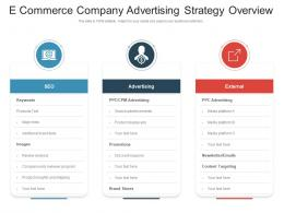 E Commerce Company Advertising Strategy Overview