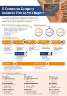 E Commerce Company Business Plan Canvas Report Presentation Report Infographic Ppt Pdf Document
