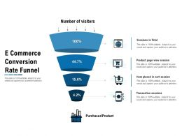 E Commerce Conversion Rate Funnel