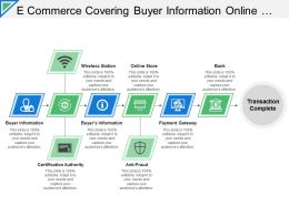 E Commerce Covering Buyer Information Online Store Payment
