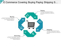 E Commerce Covering Buying Paying Shipping Searching