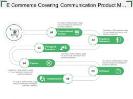 E Commerce Covering Communication Product Market Strategy Pricing