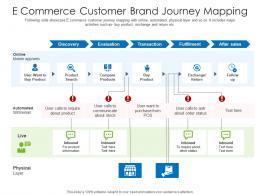 E Commerce Customer Brand Journey Mapping
