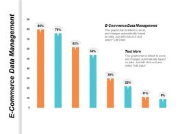 E Commerce Data Management Ppt Powerpoint Presentation File Portrait Cpb