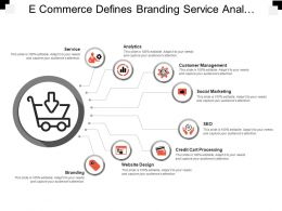 E Commerce Defines Branding Service Analytics Customer Management