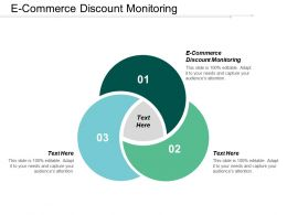 E Commerce Discount Monitoring Ppt Powerpoint Presentation Gallery Demonstration Cpb