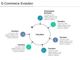 E Commerce Evolution Ppt Powerpoint Presentation File Design Templates Cpb