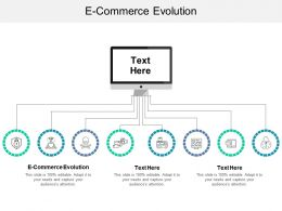 E Commerce Evolution Ppt Powerpoint Presentation Styles Layout Ideas Cpb