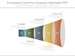 E Commerce Funnel For Conversion Optimization Ppt