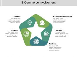 E Commerce Involvement Ppt Powerpoint Presentation Pictures Visual Aids Cpb