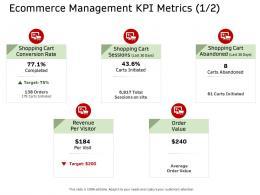 E Commerce Management KPI Metrics Order Ppt Formats