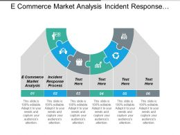 E Commerce Market Analysis Incident Response Process Digital Expedition Cpb