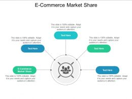 E Commerce Market Share Ppt Powerpoint Presentation Icon Layouts Cpb