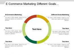 E Commerce Marketing Different Goals Marketing Goal Marketing Plan