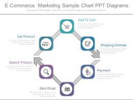 E Commerce Marketing Sample Chart Ppt Diagrams