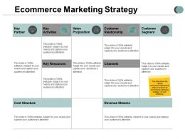 E Commerce Marketing Strategy Value Proposition Ppt Powerpoint Presentation Professional